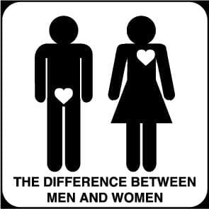 Men vs Women