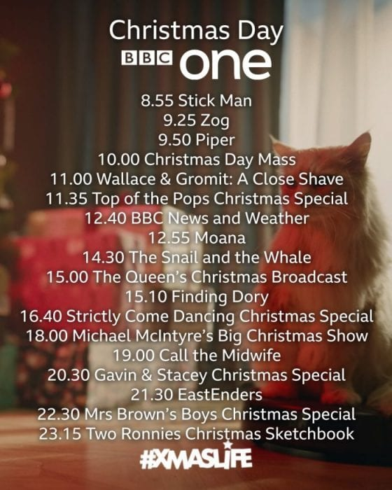 BBC One Christmas Day TV